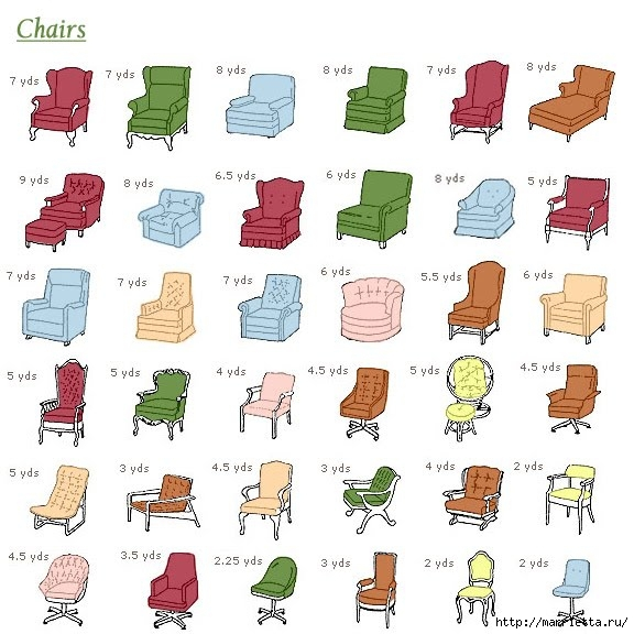 Расход ткани для пошива чехлов и замены обивки мебели (8) (576x576, 196Kb)
