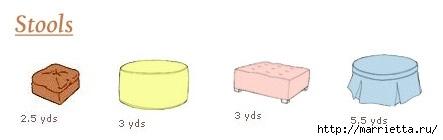 Расход ткани для пошива чехлов и замены обивки мебели (10) (443x140, 23Kb)