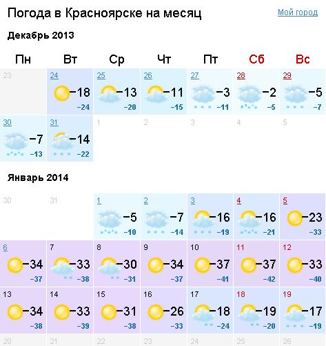 погода в декабре 2016 в красноярске