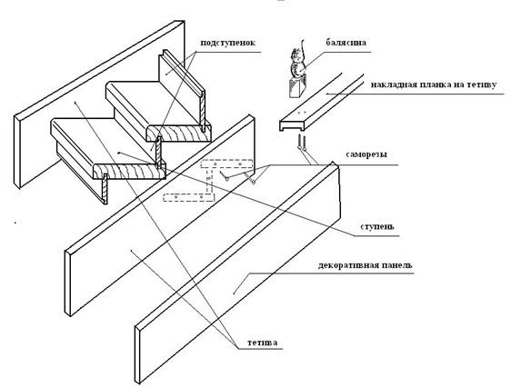 Какие бывают лестницы, синонимы лестницы, фотографии лестниц - 5 Февраля 2014 - Blog - Ifgeny