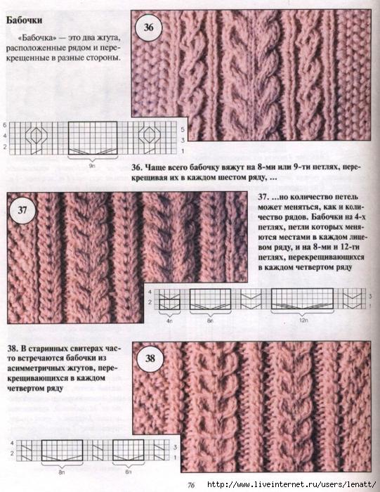 Вязание аранов для начинающих спицами