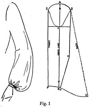 Выкройки болеро с размерами