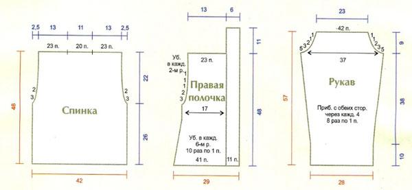 1387814930_vy-krojka-zhenskogo-zhaketa-vyazanogo-spitsami (600x277, 25Kb)