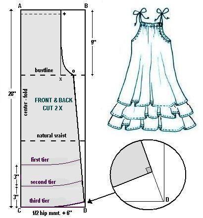 Теплое платье своими руками без выкройки