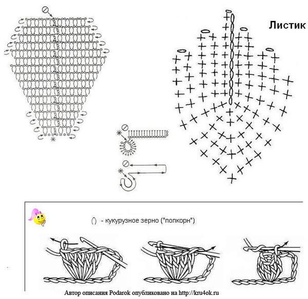 Вязание крючком прихватки клубнички схема