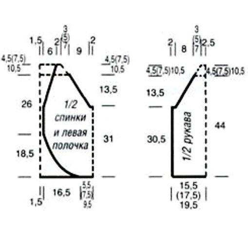 c3 (509x480, 66Kb)