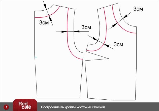 Построение выкройка блузки простого кроя