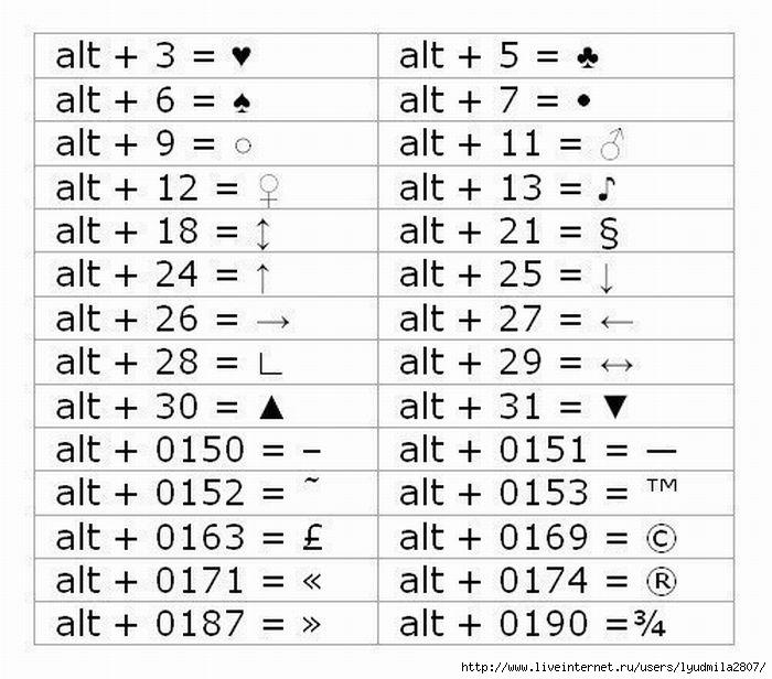1-знаки_alt_плюс (700x616, 186Kb)