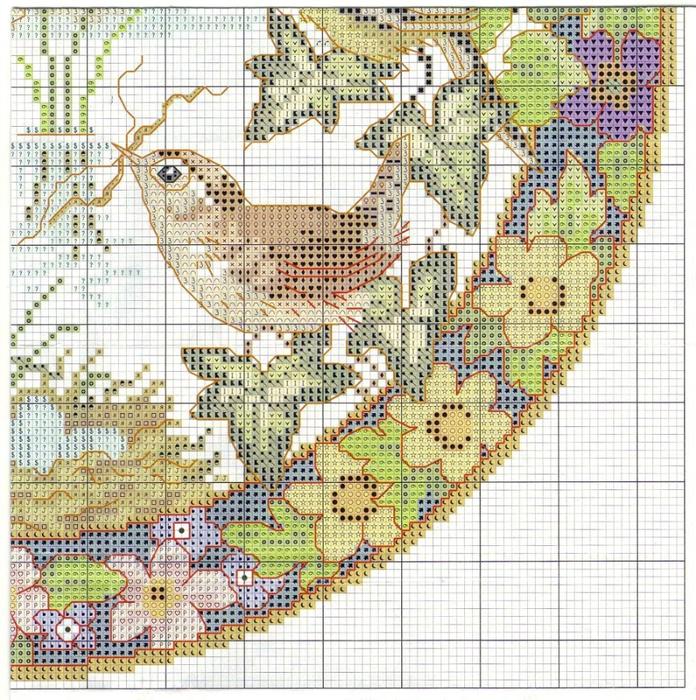 Схемы вышивки. Панно ПТИЧЬЕ ЦАРСТВО (3) (696x700, 699Kb)