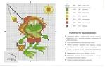 Превью chart (700x447, 220Kb)