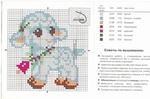 Превью chart (600x397, 170Kb)