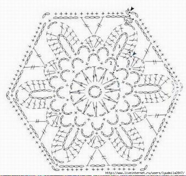 Первый шестиугольный мотив с