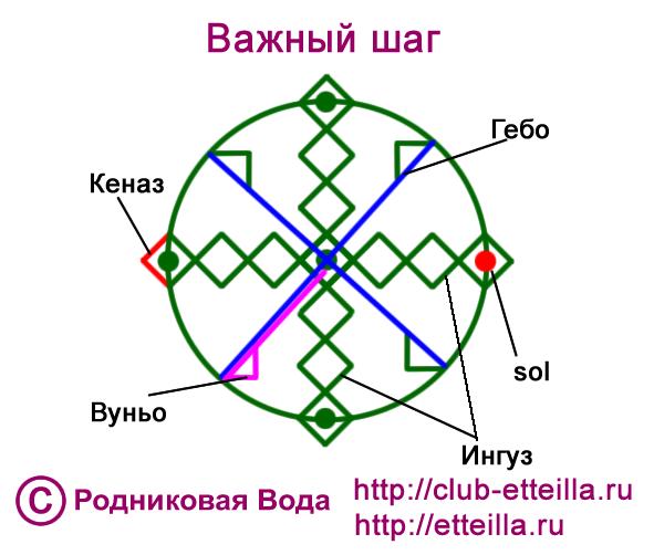 Vajnii_chag_P (591x502, 240Kb)
