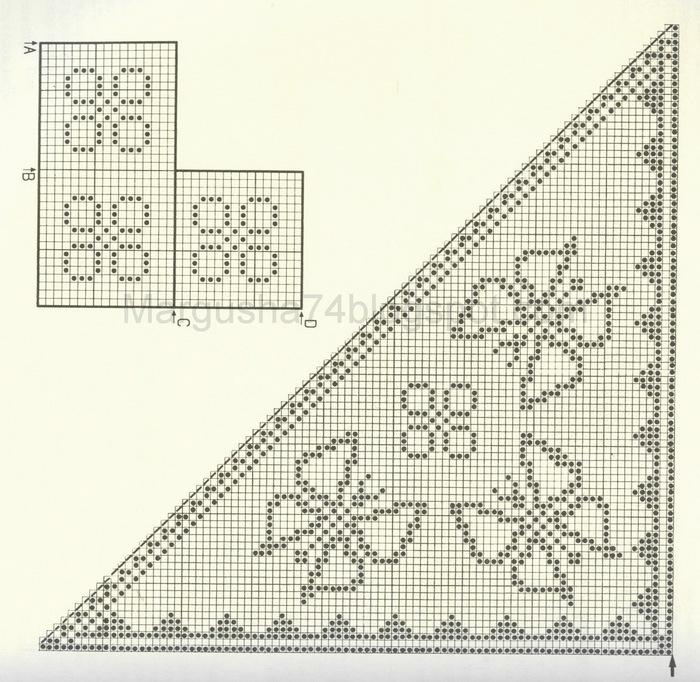 Вязание крючком схемы филейного вязания шали 530