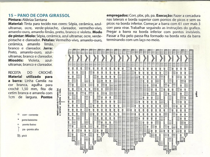 Роспись и обвязка крючком кухонных полотенец (12) (700x525, 378Kb)