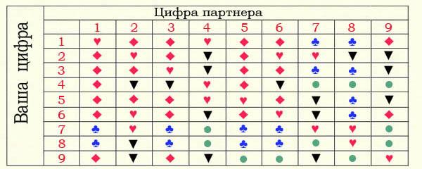 numerologia-lubvi-2 (600x240, 51Kb)