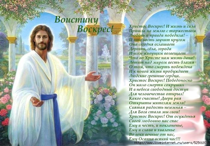Христос воскрес воистину воскрес поздравления
