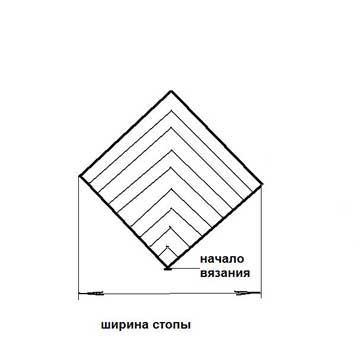 5283370_Tapochki_ris3 (360x360, 9Kb)