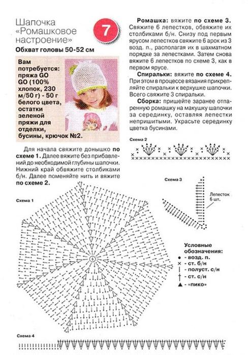 Панамки и шапочки крючком для маленьких девочек на лето схемы