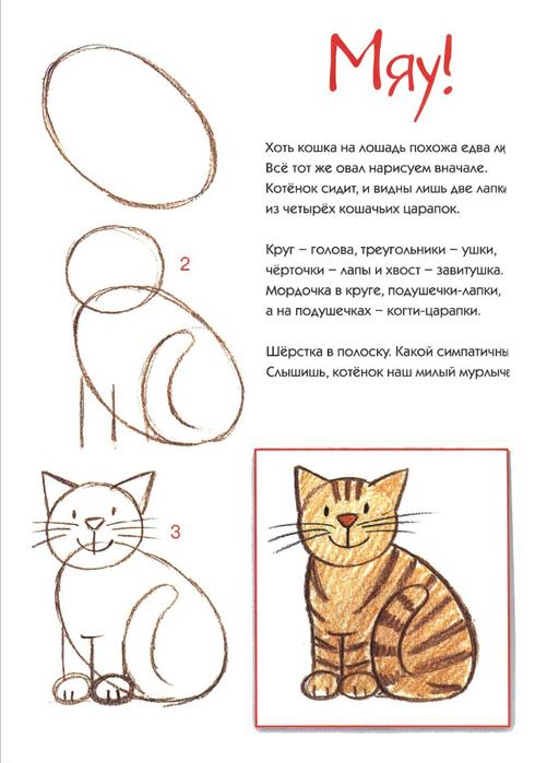 Рисовать кошек для 7 лет