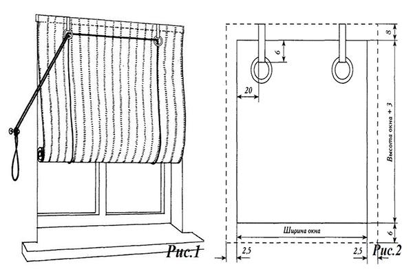 Как сделать рулонные шторы своими руками с фото