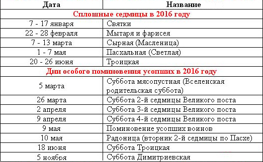 Укажите значение слова календарь в предложении 3