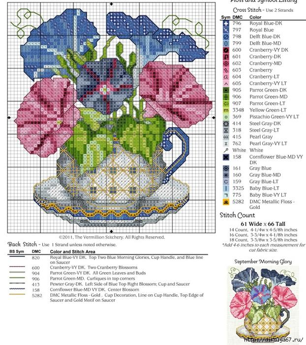 Вышивка крестом схемы чашка с цветами