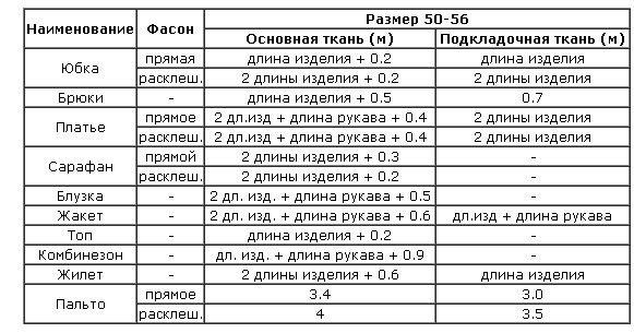 7-3 (581x305, 127Kb)
