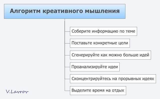 5954460_Algoritm_kreativnogo_mishleniya (643x401, 27Kb)