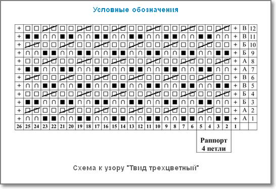схема (546x374, 117Kb)