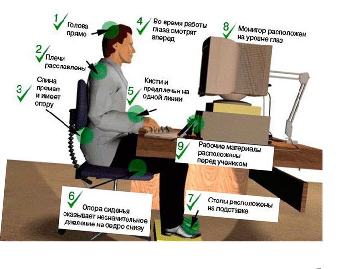 76039-personalnyy-kompyuter-obuchenie (700x550, 262Kb)