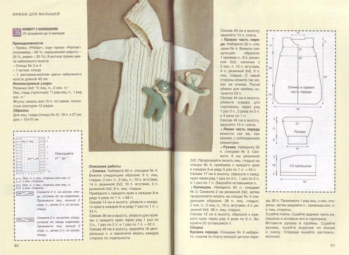 Вязаные конверты для новорожденного спицами схема