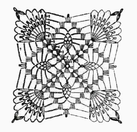 Вязание схемы крючком ажурные салфетки скатерти