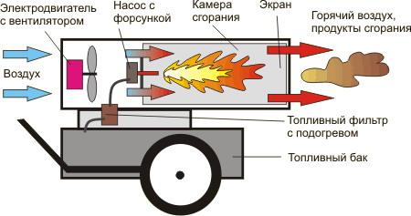 5851226_Dizelnaya_pyshka (450x237, 32Kb)
