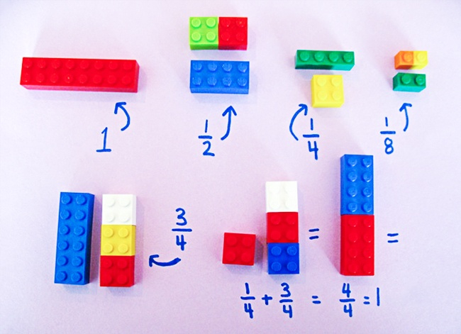 19325810-650-1449061127-lego_fractions2-1 (650x471, 224Kb)