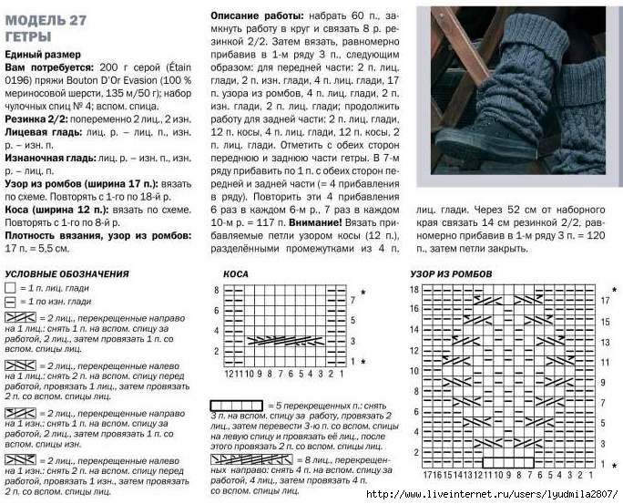 Описание вязания гетры спицами с описанием
