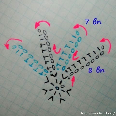 РєСѓ (7) (480x480, 102Kb)