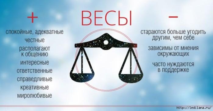 3925311_Plusi_i_Minysi_vesi (700x365, 116Kb)