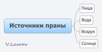 5954460_Istochniki_prani (413x212, 8Kb)