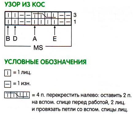 вязание_для_малышей_схема_vyazanie_dlya_malyshej_sxema_10 (450x391, 122Kb)