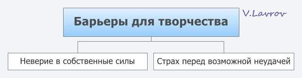 5954460_Bareri_dlya_tvorchestva (622x161, 12Kb)
