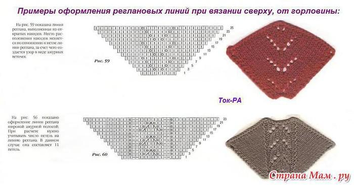 Вязание от горловины схемы и узоры