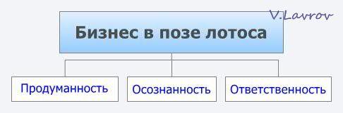 5954460_Biznes_v_poze_lotosa (486x161, 11Kb)