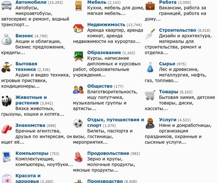 Дорус.ру доска бесплатных объявлений, подать объявление, бесплатно разместить объявление,