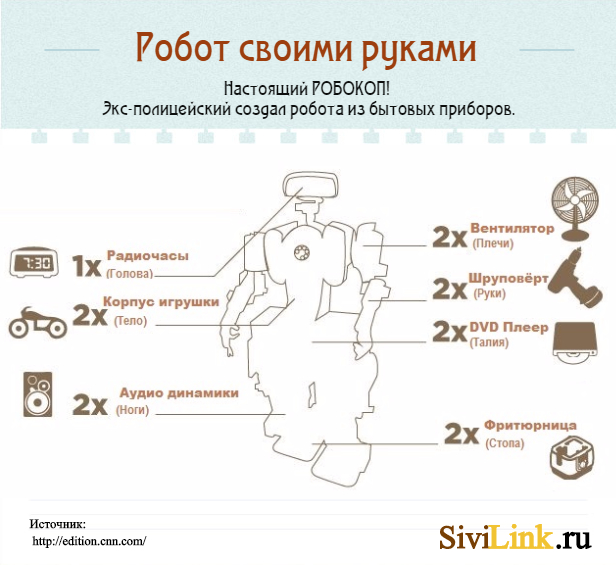 robot-infografika (616x565, 220Kb)