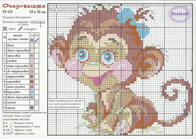 Вышивка крестом схема обезьянка