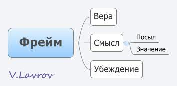 5954460_Freim (354x173, 7Kb)