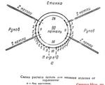 Превью 1.ПуловерO-90Рї (590x480, 96Kb)