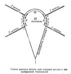 Превью 1.ПуловерV-56Рї (480x501, 58Kb)