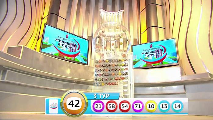 Жилищная лотерея: проверить билет по номеру